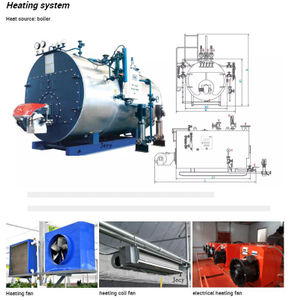 Hot Water Boiler Heating System for Greenhouse